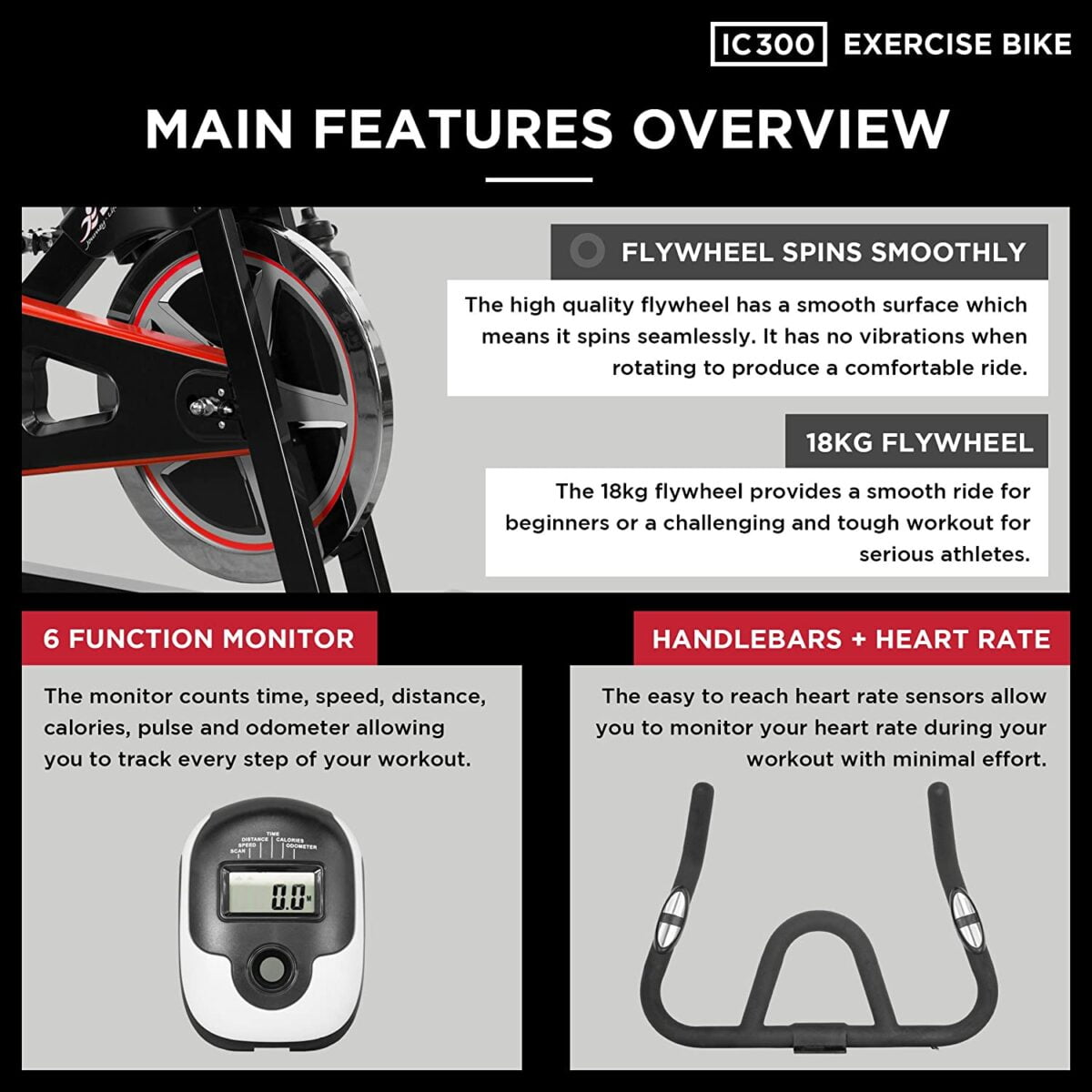 JLL IC300 Indoor Exercise Bike 2021 Review and Voucher Code